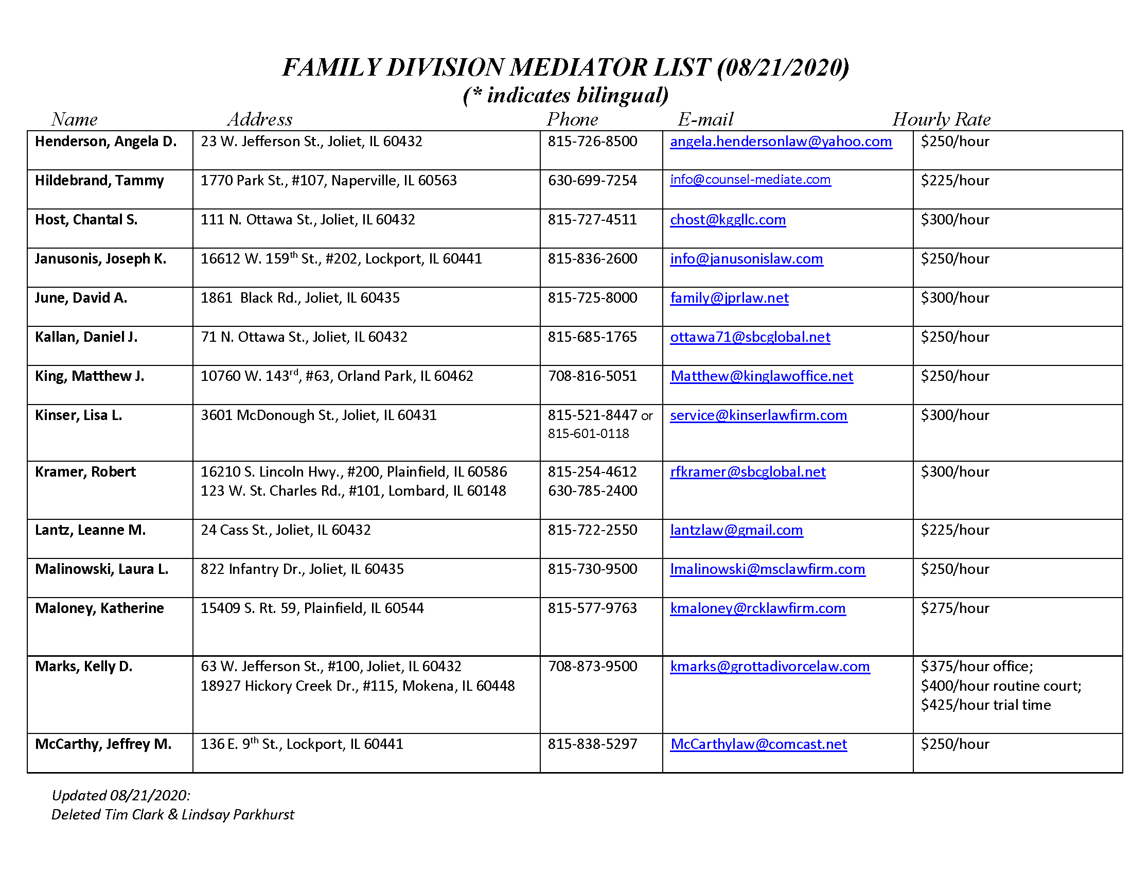 Family Mediator List pg. 3