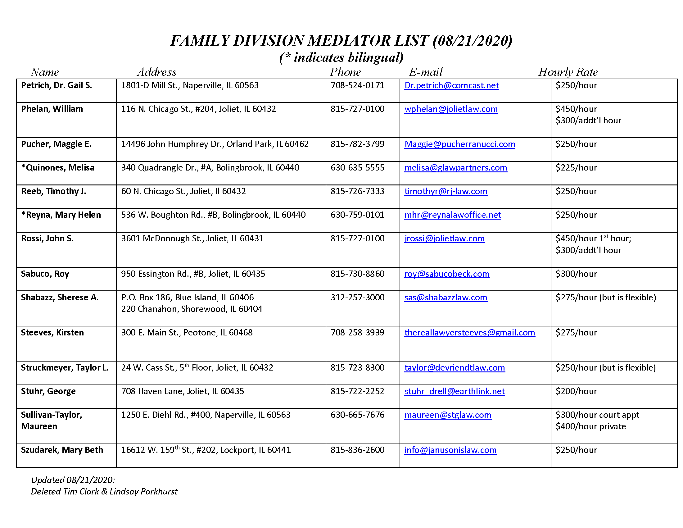 Family Mediator List Pg.5
